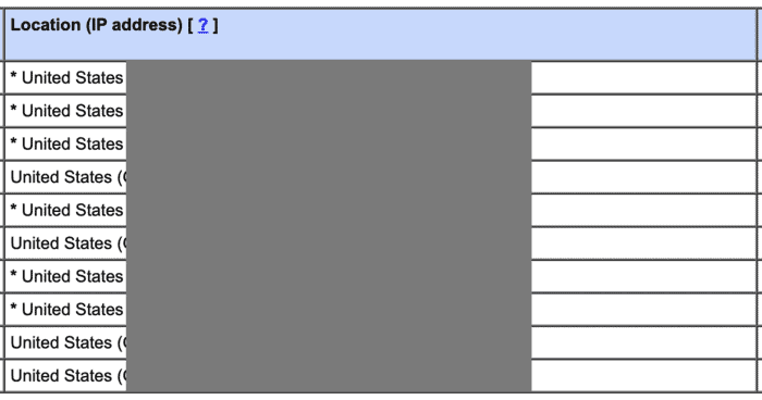IP addresses from Gmail access report